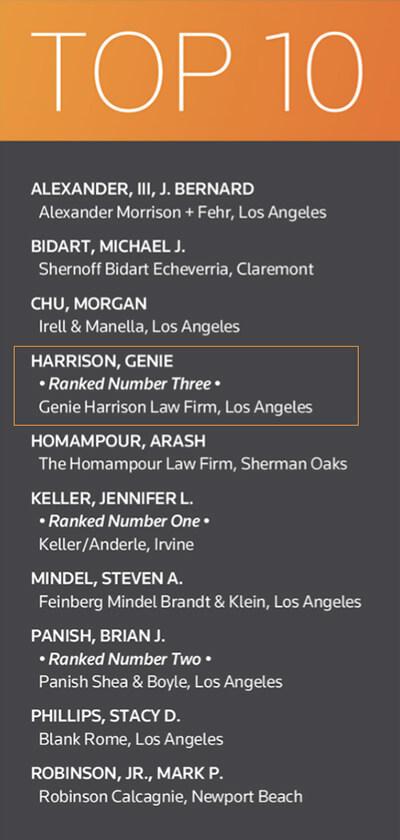 super-lawyers-top-10-list